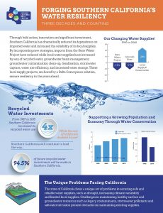 Forging Southern California's Water Resiliency Fact Sheet Thumbnail