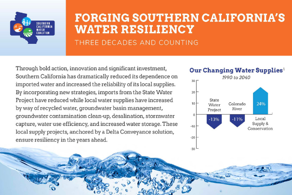 Forging Southern California's Water Resiliency fact sheet